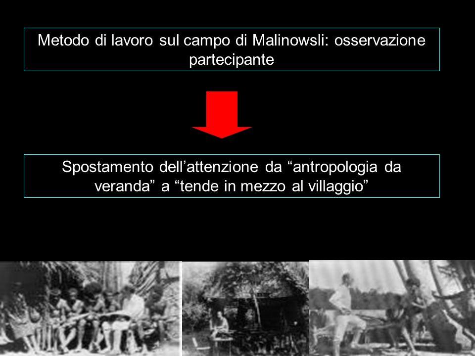 Metodo di lavoro sul campo di Malinowsli: osservazione partecipante