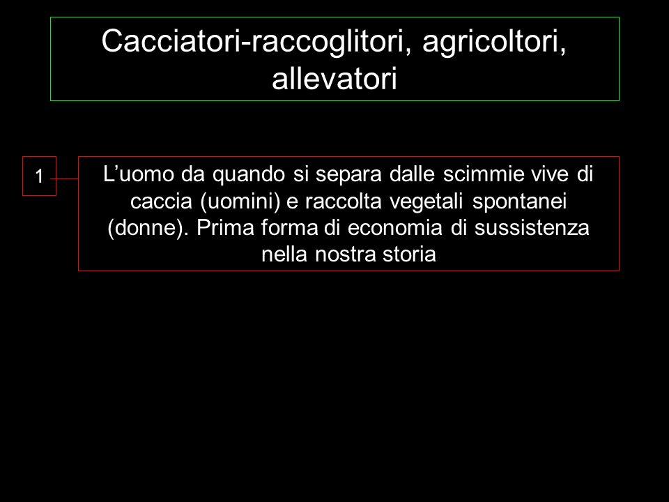 Cacciatori-raccoglitori, agricoltori, allevatori