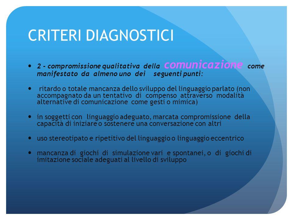 CRITERI DIAGNOSTICI 2 - compromissione qualitativa della comunicazione come manifestato da almeno uno dei seguenti punti: