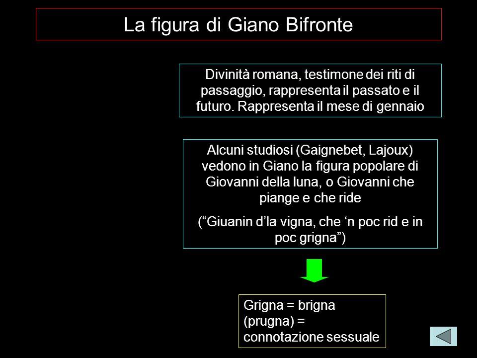 La figura di Giano Bifronte