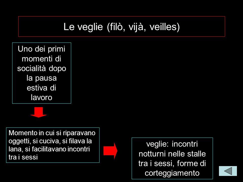 Le veglie (filò, vijà, veilles)