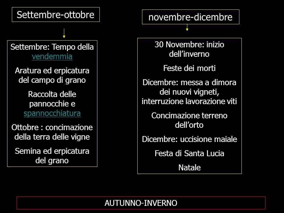 Settembre-ottobre novembre-dicembre 30 Novembre: inizio dell'inverno