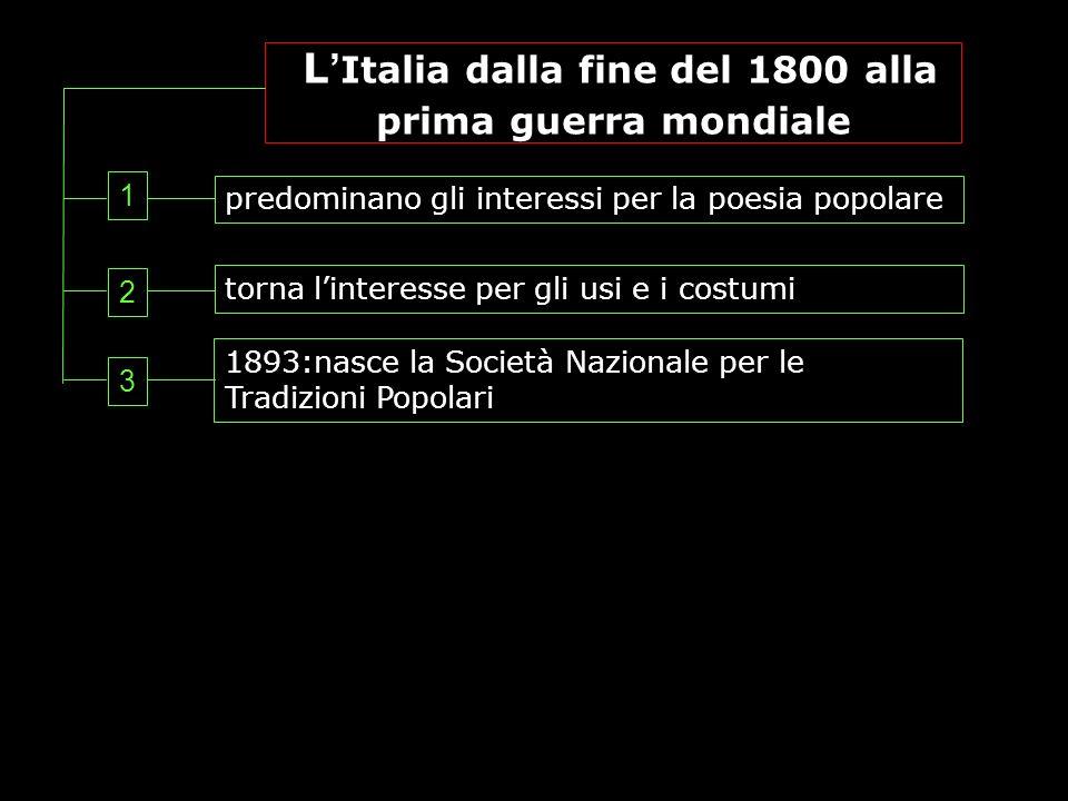 L'Italia dalla fine del 1800 alla prima guerra mondiale