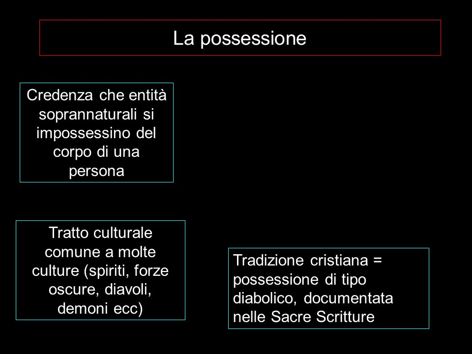 La possessione Credenza che entità soprannaturali si impossessino del corpo di una persona.