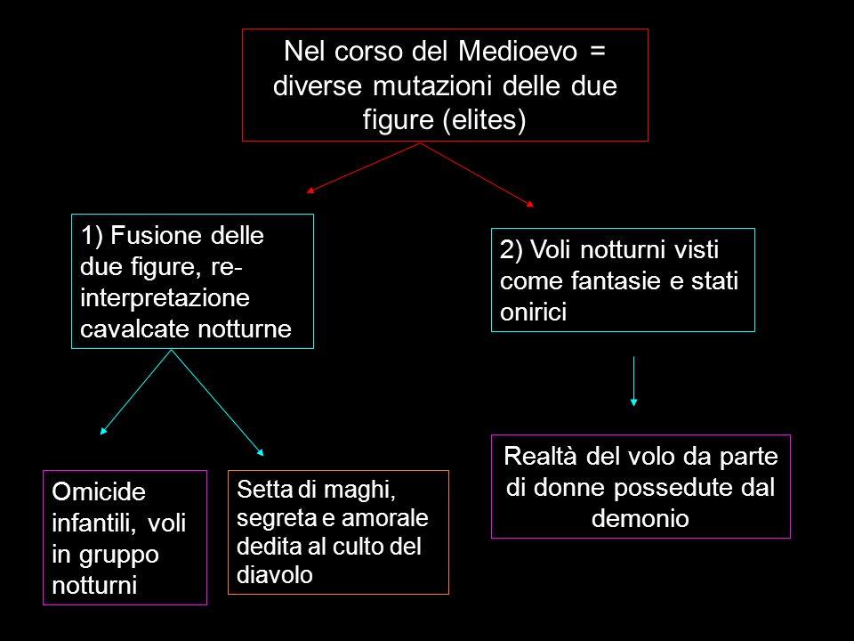 Nel corso del Medioevo = diverse mutazioni delle due figure (elites)
