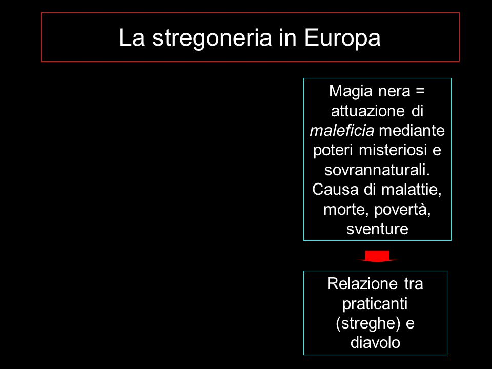 La stregoneria in Europa