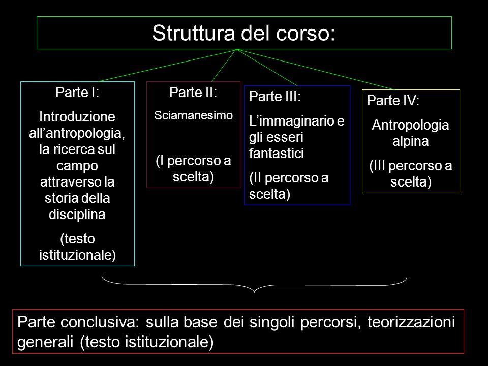 Struttura del corso: Parte I: Introduzione all'antropologia, la ricerca sul campo attraverso la storia della disciplina.