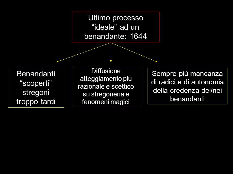Ultimo processo ideale ad un benandante: 1644