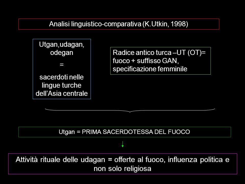 Analisi linguistico-comparativa (K.Utkin, 1998)