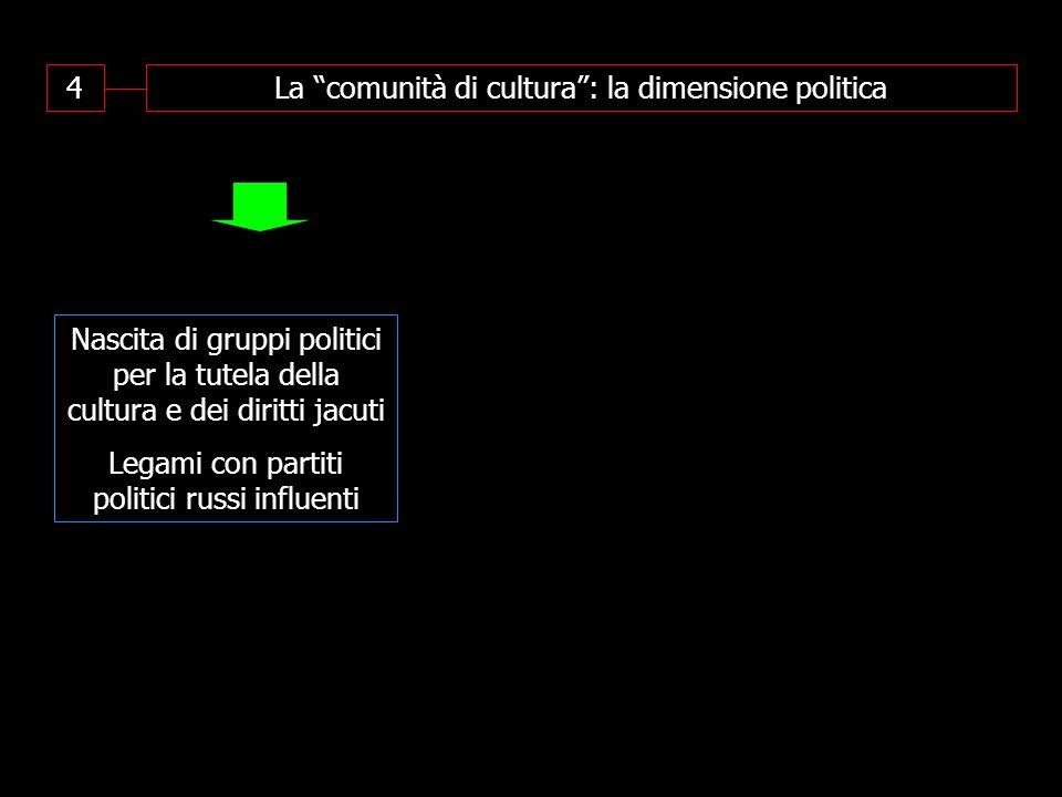 La comunità di cultura : la dimensione politica