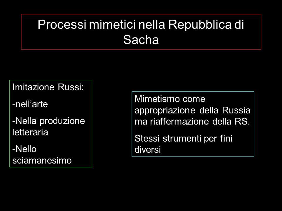 Processi mimetici nella Repubblica di Sacha