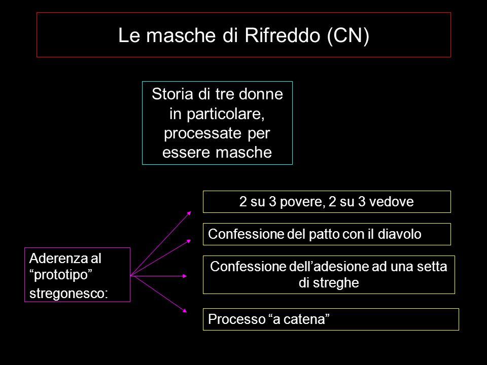 Le masche di Rifreddo (CN)