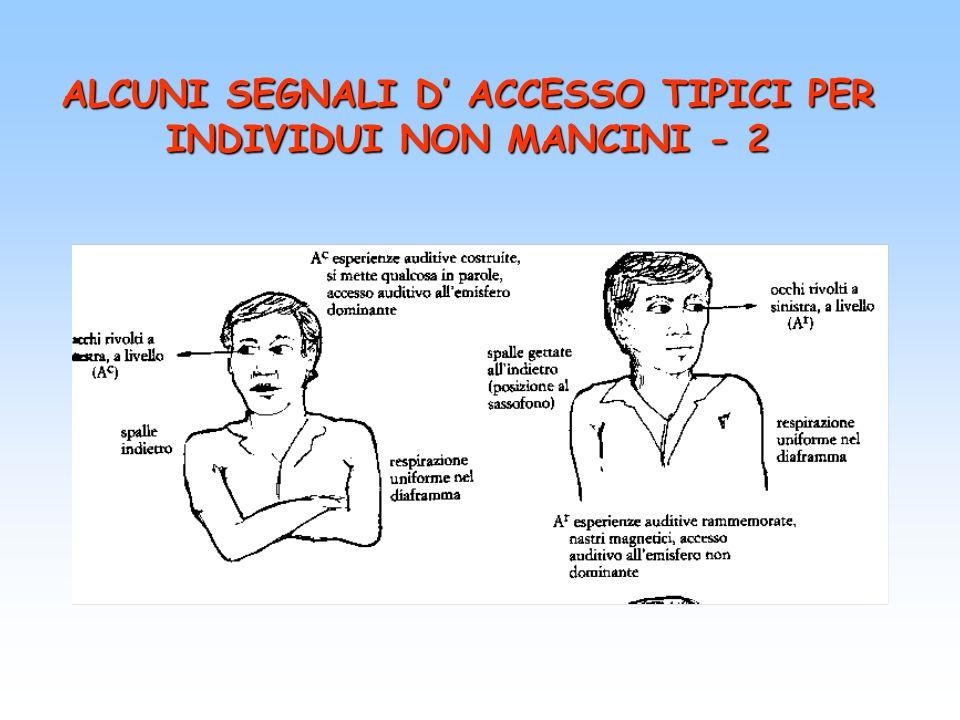 ALCUNI SEGNALI D' ACCESSO TIPICI PER INDIVIDUI NON MANCINI - 2
