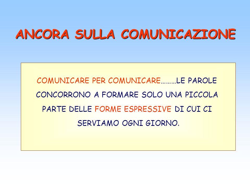 ANCORA SULLA COMUNICAZIONE