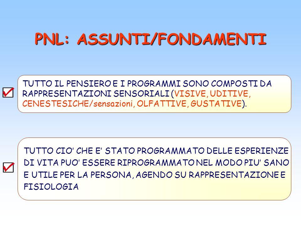 PNL: ASSUNTI/FONDAMENTI