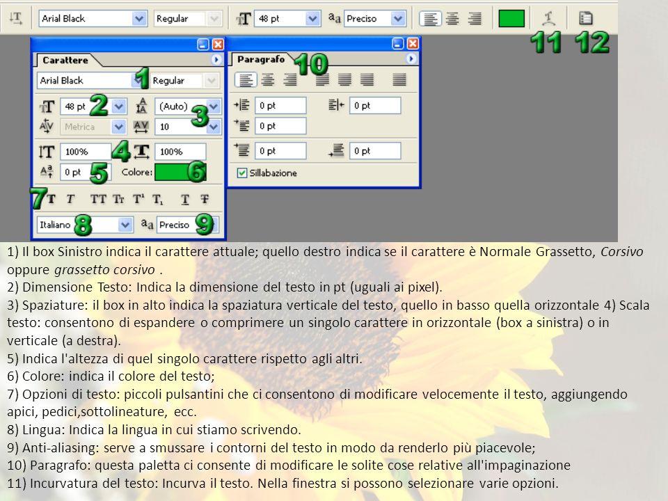 1) Il box Sinistro indica il carattere attuale; quello destro indica se il carattere è Normale Grassetto, Corsivo oppure grassetto corsivo .