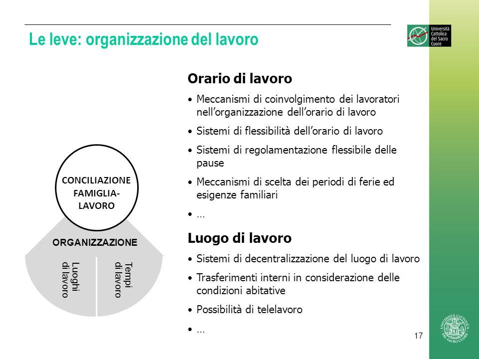 Le leve: organizzazione del lavoro