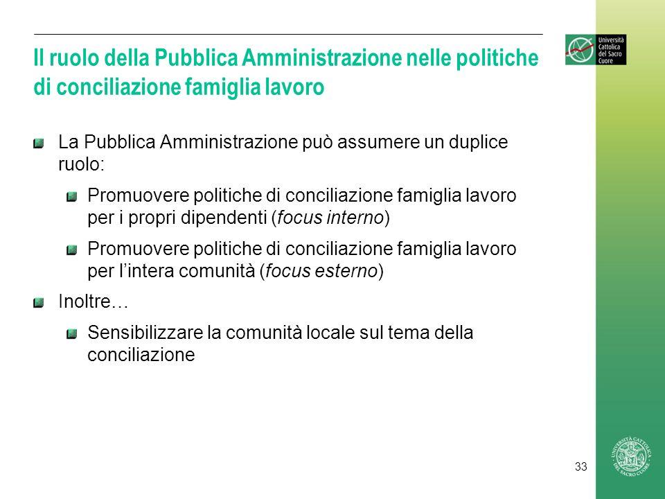 Il ruolo della Pubblica Amministrazione nelle politiche di conciliazione famiglia lavoro