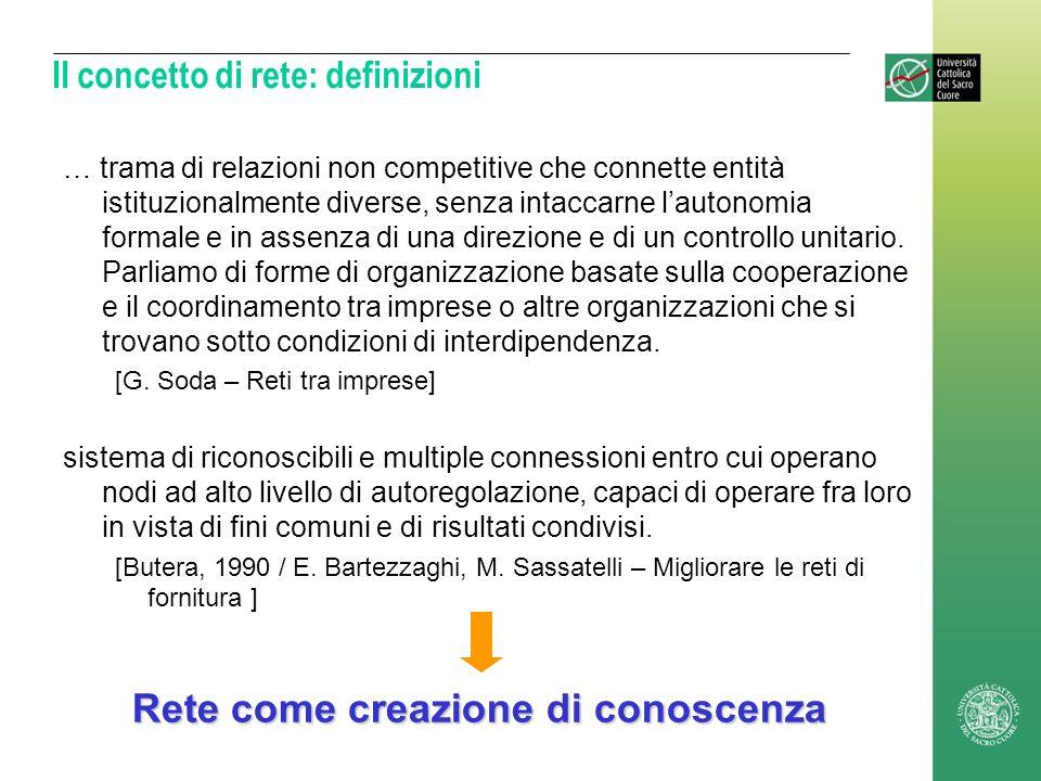 Il concetto di rete: definizioni
