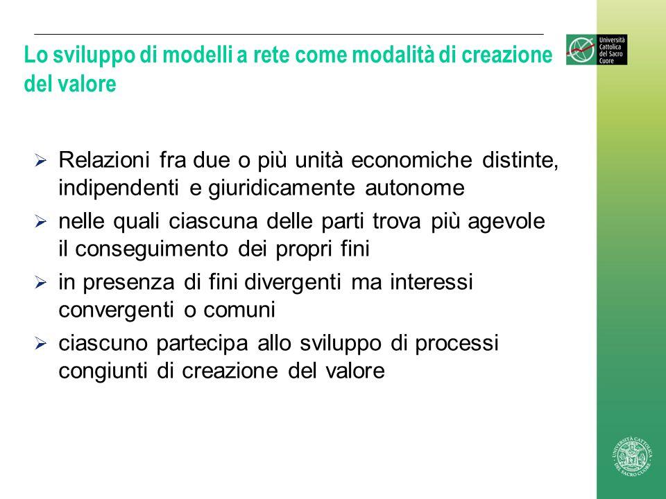 Lo sviluppo di modelli a rete come modalità di creazione del valore