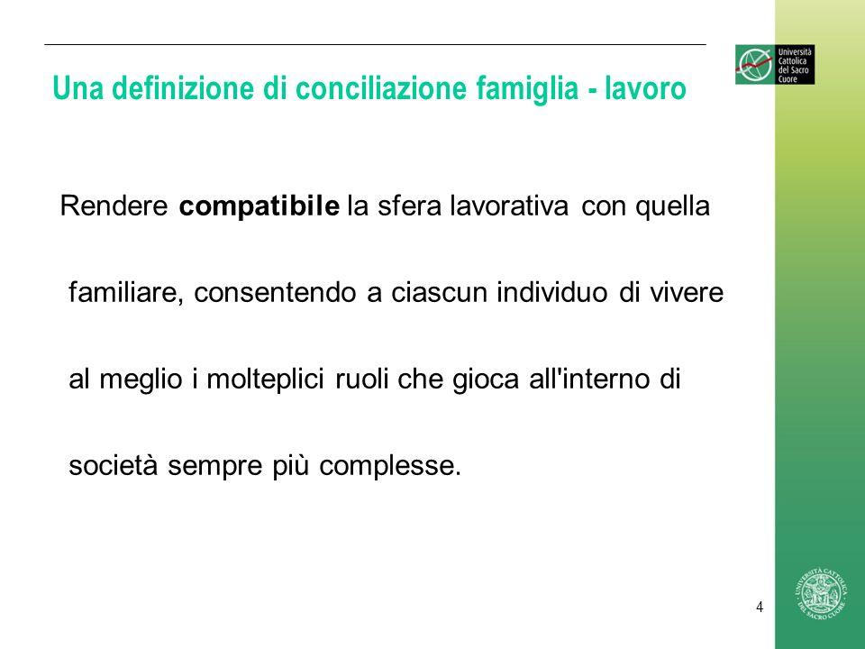 Una definizione di conciliazione famiglia - lavoro