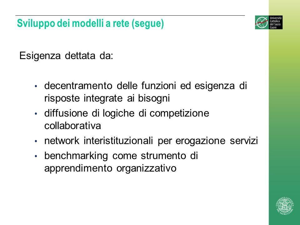 Sviluppo dei modelli a rete (segue)