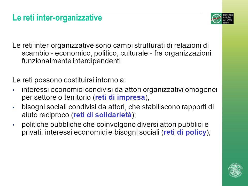 Le reti inter-organizzative