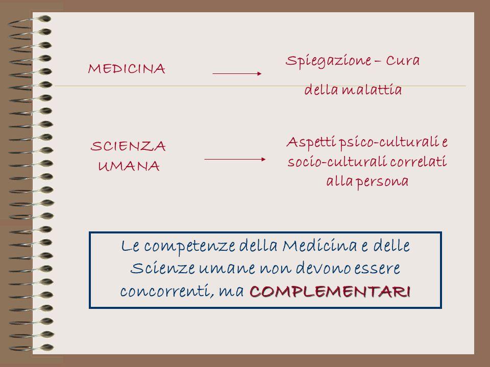 Aspetti psico-culturali e socio-culturali correlati alla persona