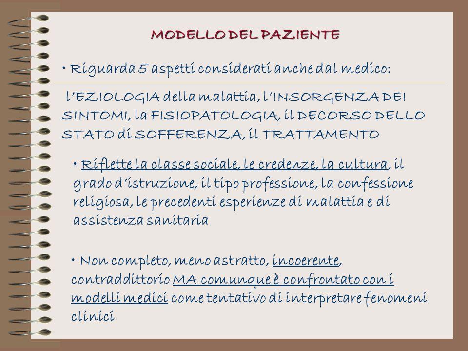 MODELLO DEL PAZIENTE Riguarda 5 aspetti considerati anche dal medico: