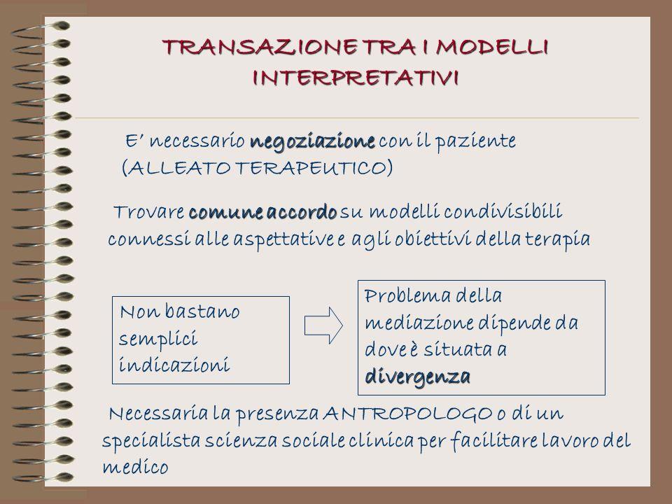 TRANSAZIONE TRA I MODELLI INTERPRETATIVI
