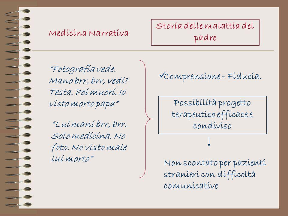 Storia delle malattia del padre Medicina Narrativa