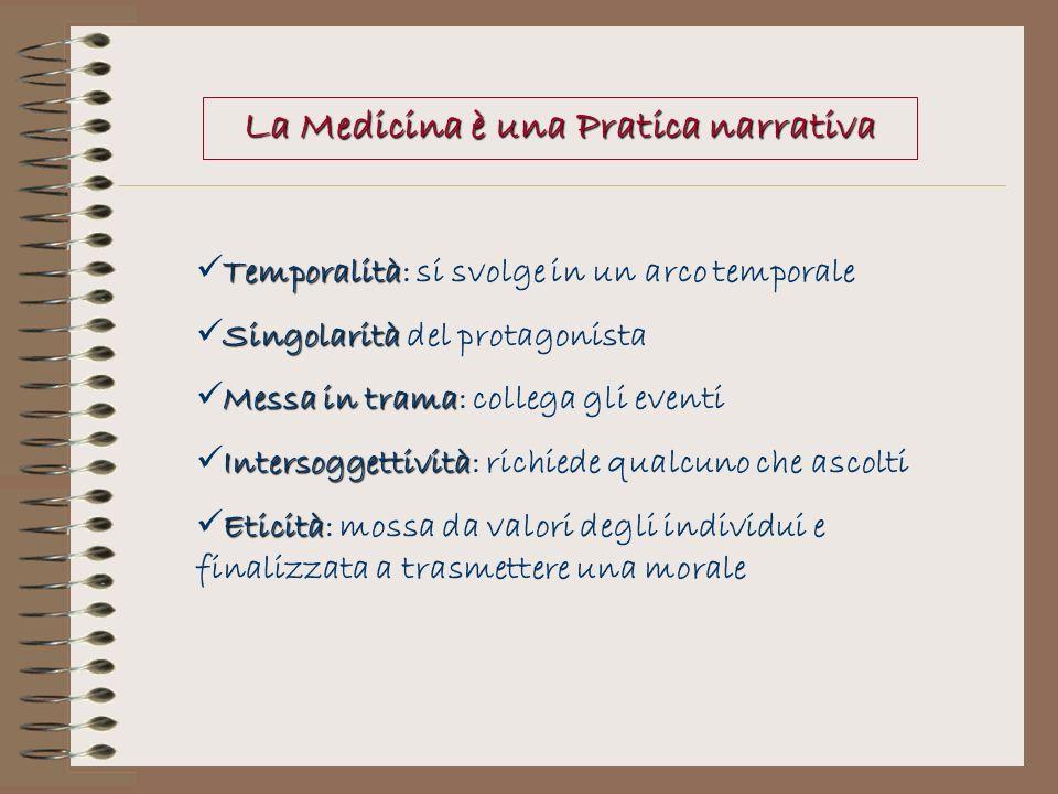 La Medicina è una Pratica narrativa