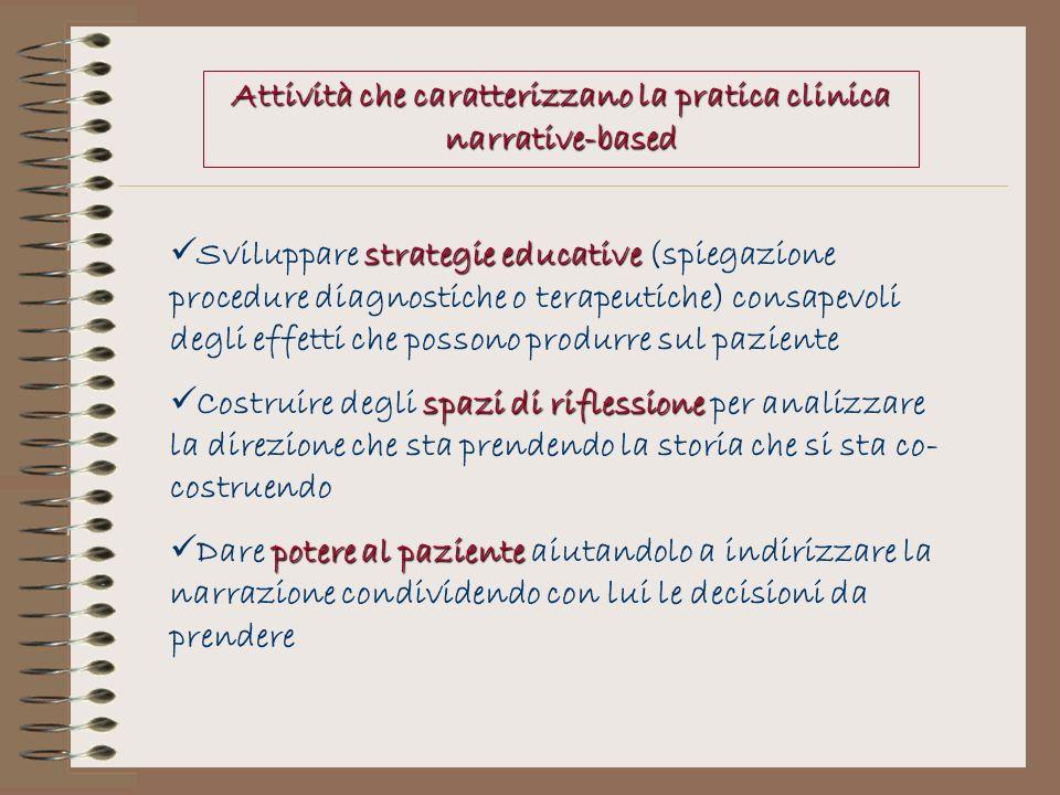 Attività che caratterizzano la pratica clinica narrative-based