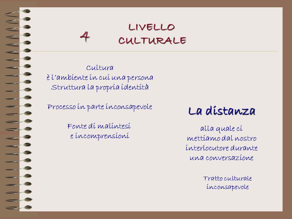 4 La distanza LIVELLO CULTURALE Cultura