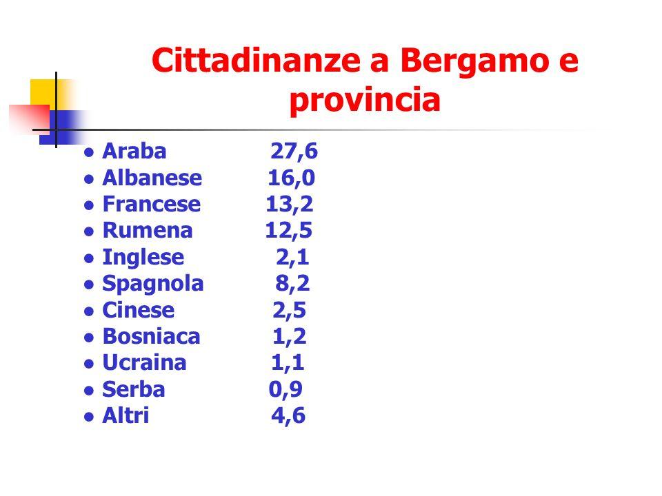 Cittadinanze a Bergamo e provincia