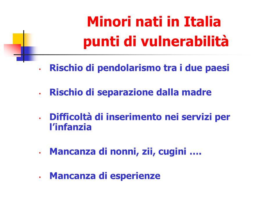 Minori nati in Italia punti di vulnerabilità