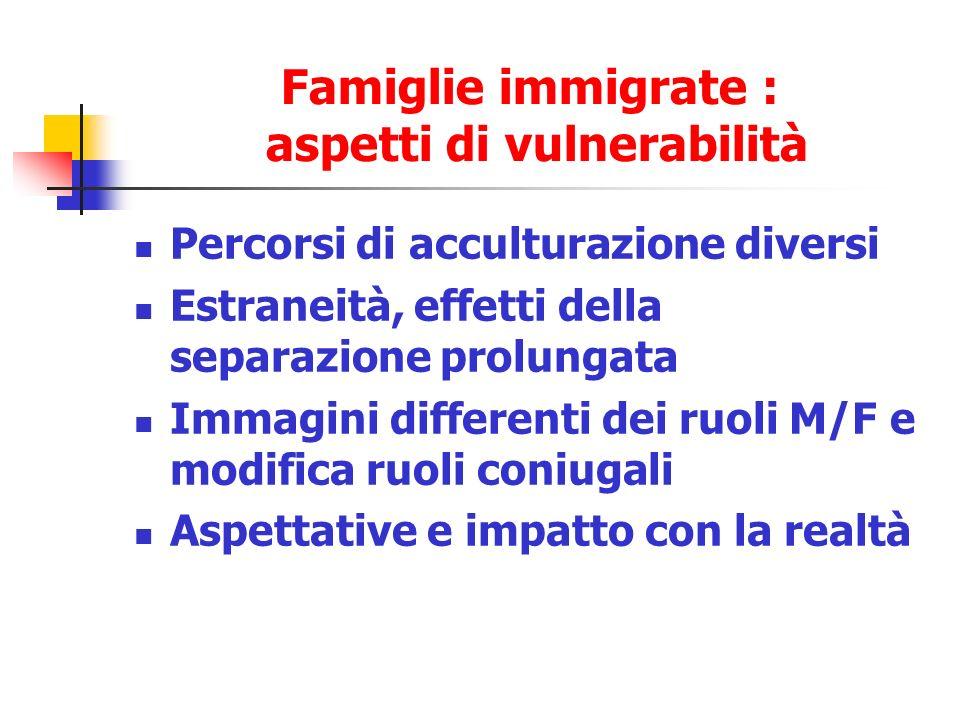 Famiglie immigrate : aspetti di vulnerabilità