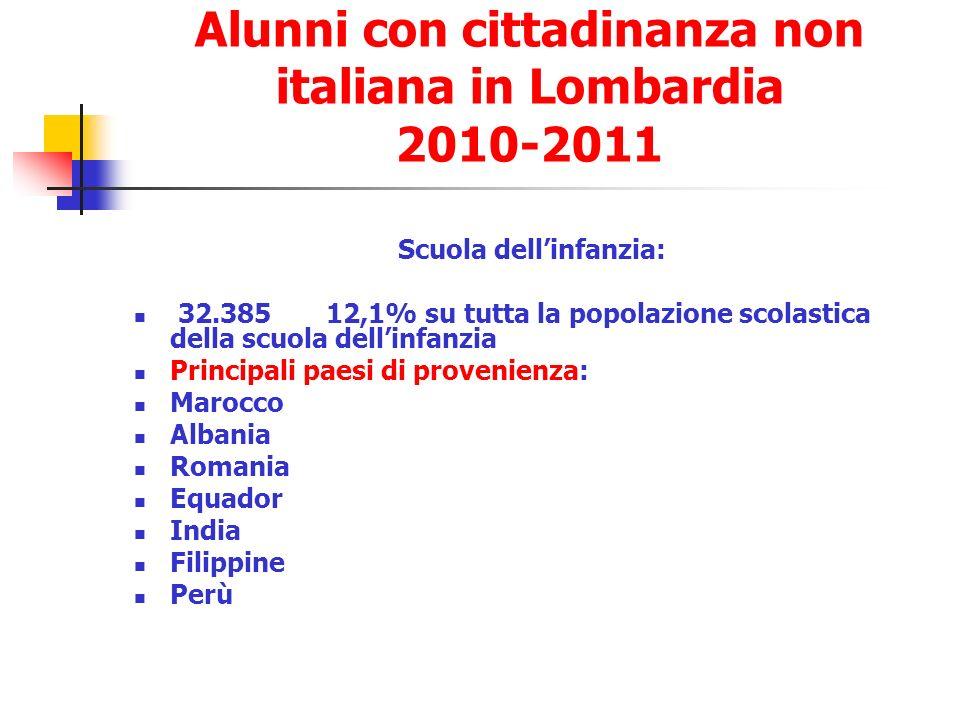 Alunni con cittadinanza non italiana in Lombardia 2010-2011