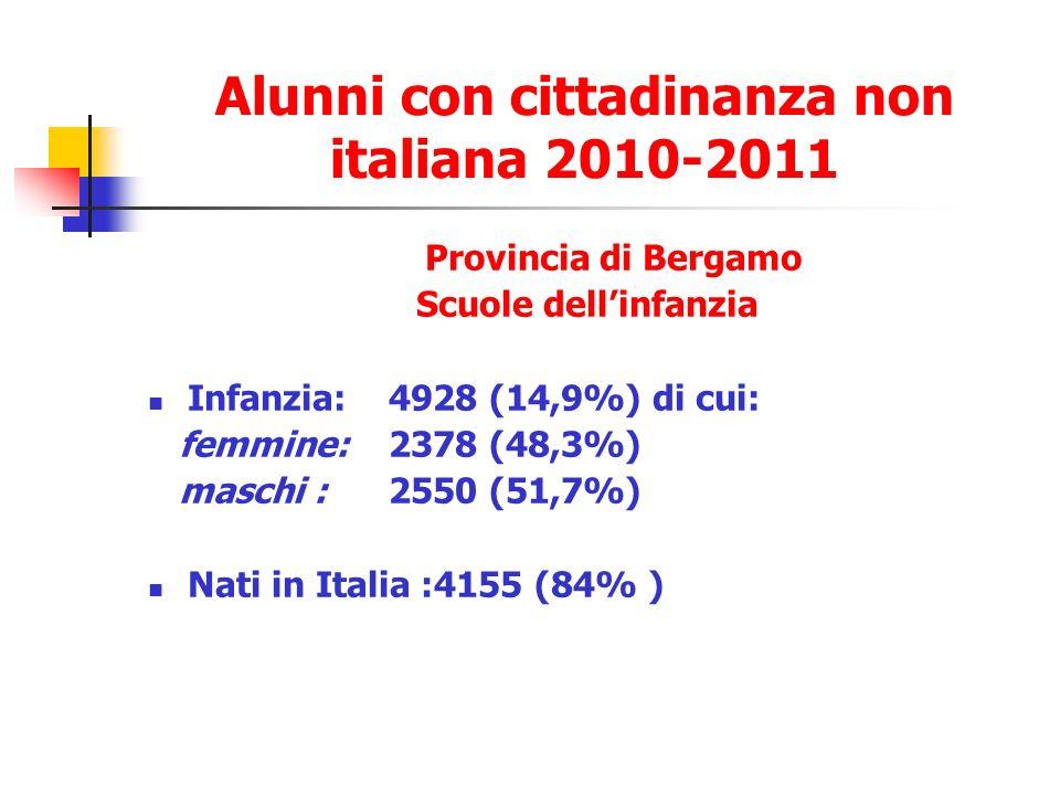 Alunni con cittadinanza non italiana 2010-2011