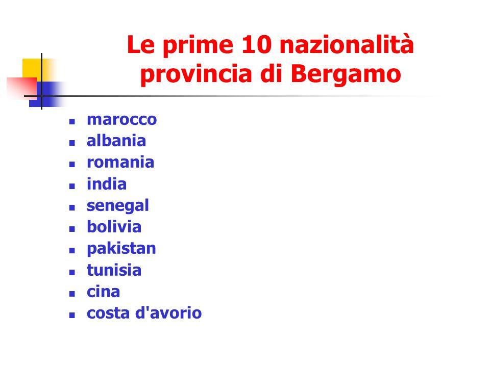 Le prime 10 nazionalità provincia di Bergamo