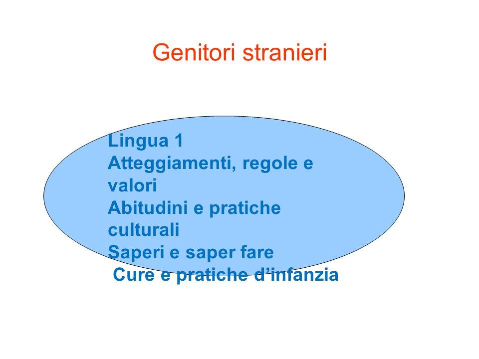 Genitori stranieri Lingua 1 Atteggiamenti, regole e valori