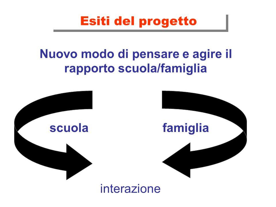 Nuovo modo di pensare e agire il rapporto scuola/famiglia