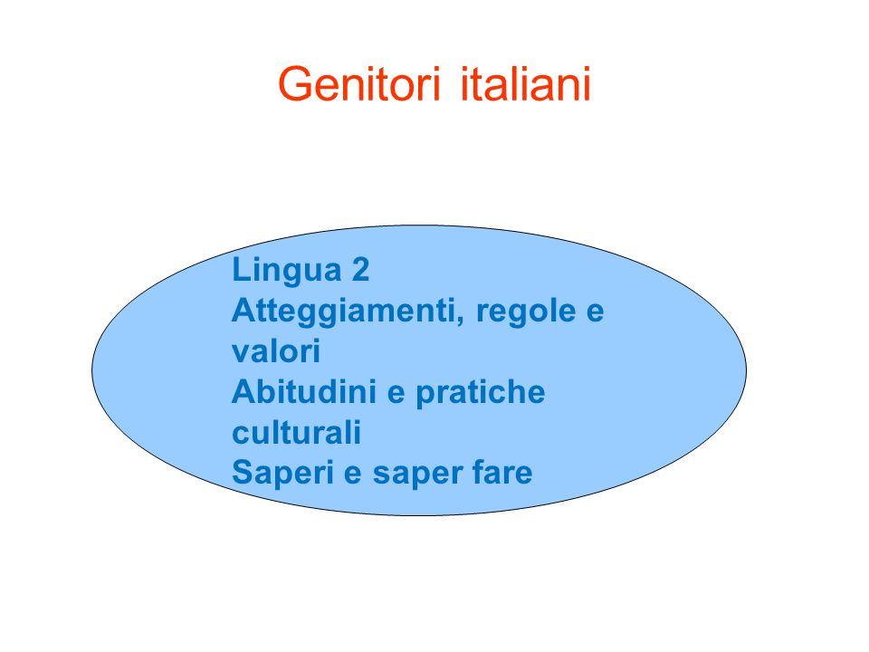 Genitori italiani Lingua 2 Atteggiamenti, regole e valori