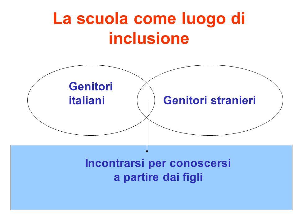 La scuola come luogo di inclusione