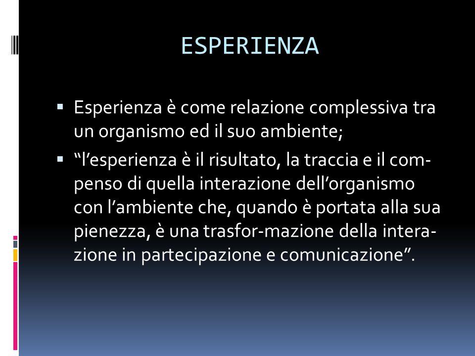 ESPERIENZA Esperienza è come relazione complessiva tra un organismo ed il suo ambiente;