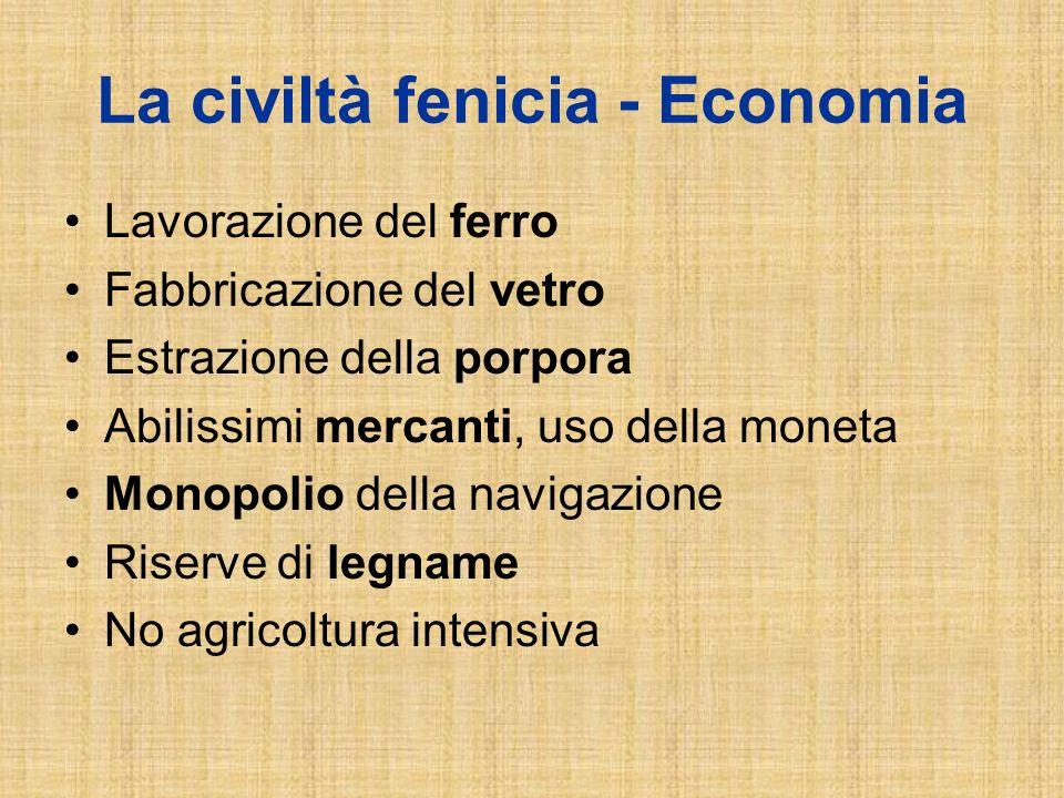 La civiltà fenicia - Economia