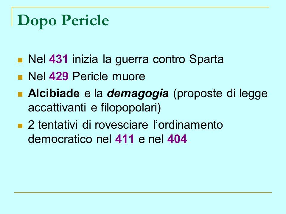 Dopo Pericle Nel 431 inizia la guerra contro Sparta