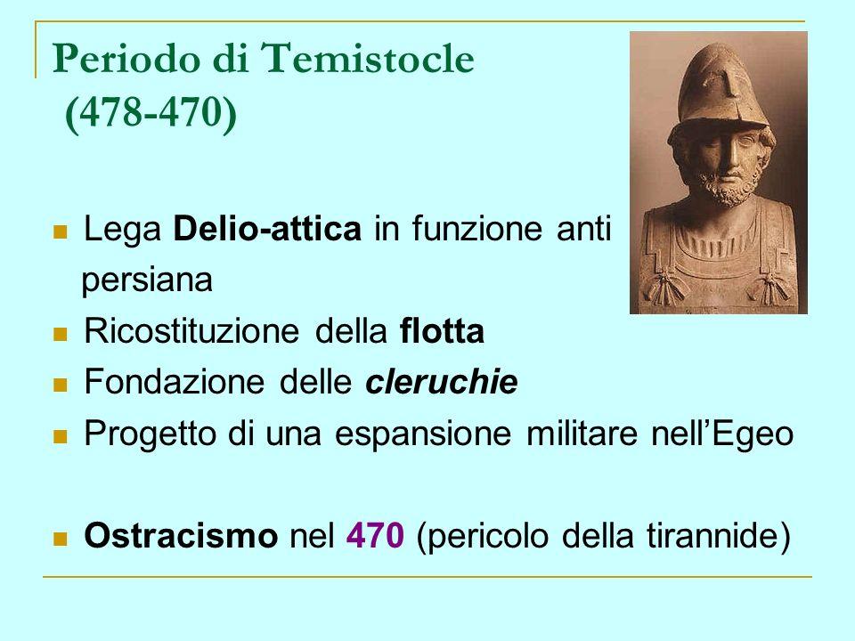 Periodo di Temistocle (478-470)