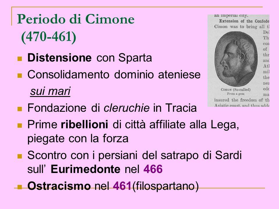 Periodo di Cimone (470-461) Distensione con Sparta