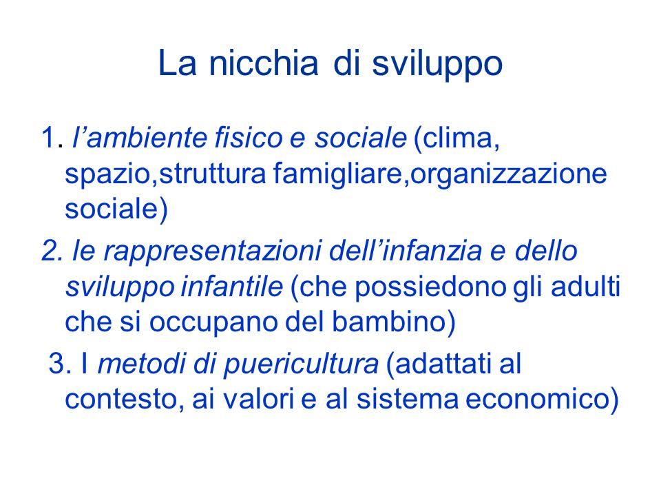 La nicchia di sviluppo 1. l'ambiente fisico e sociale (clima, spazio,struttura famigliare,organizzazione sociale)